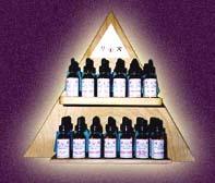 product_pyramid_sm