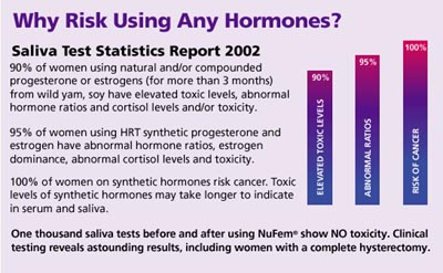 dr dale hormone therapy